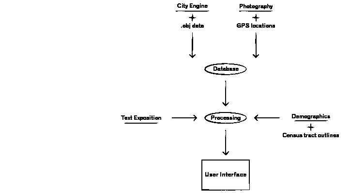 4dDoha | 4dDoha