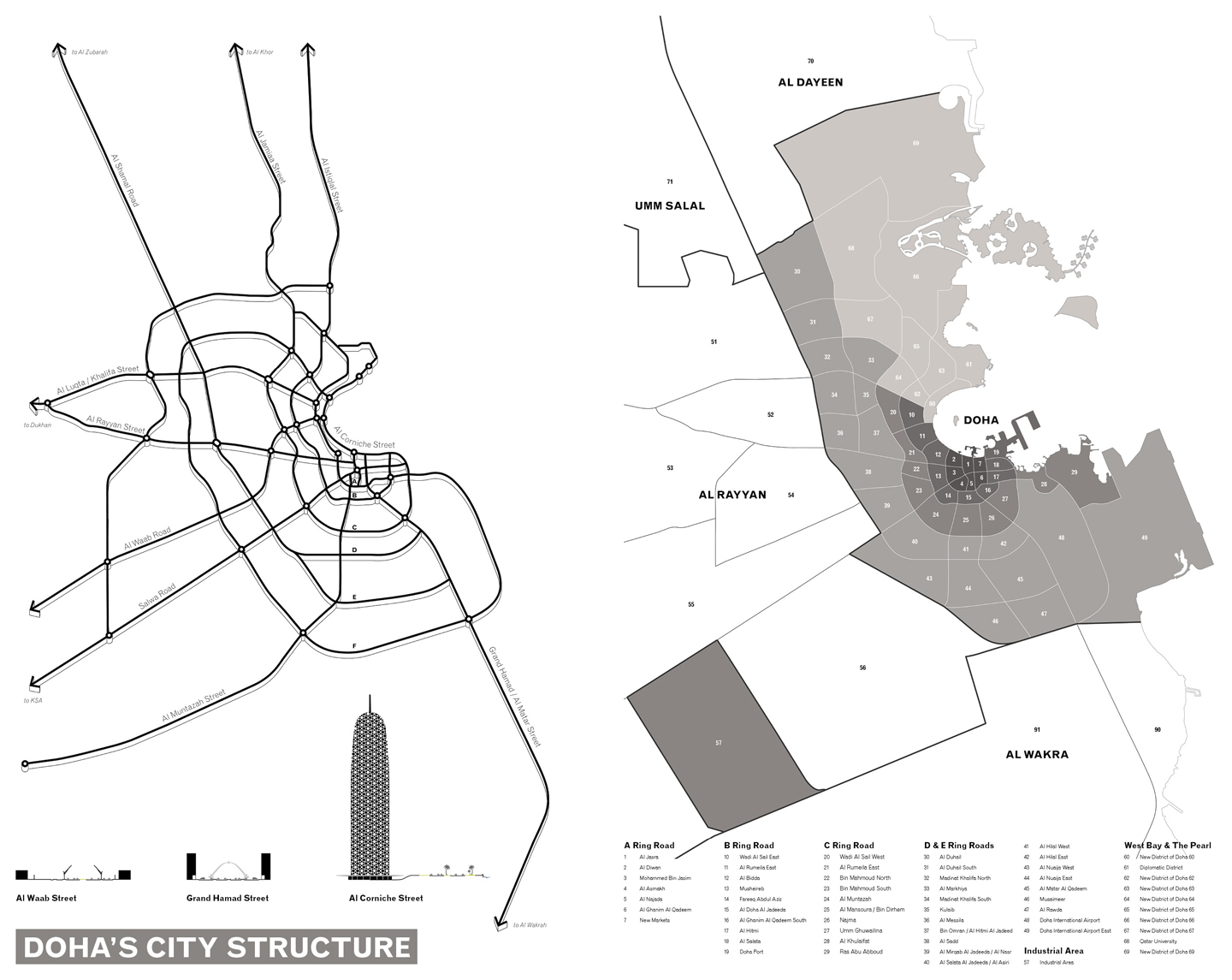 Scenes And Speculations From An Emerging City 4ddoha